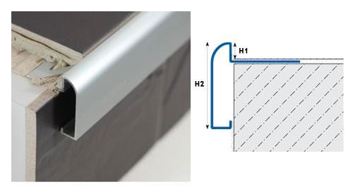 profil de finition plan de travail en aluminium lille. Black Bedroom Furniture Sets. Home Design Ideas