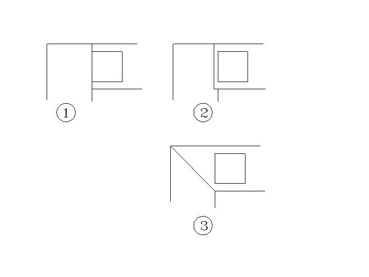 Comment couper un plan de travail avec un angle lille - Comment couper plan de travail cuisine ...