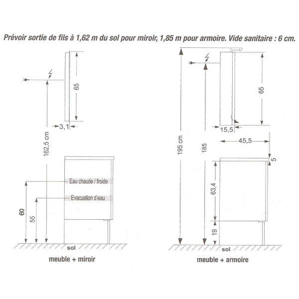 Quelle hauteur plan de travail salle de bain