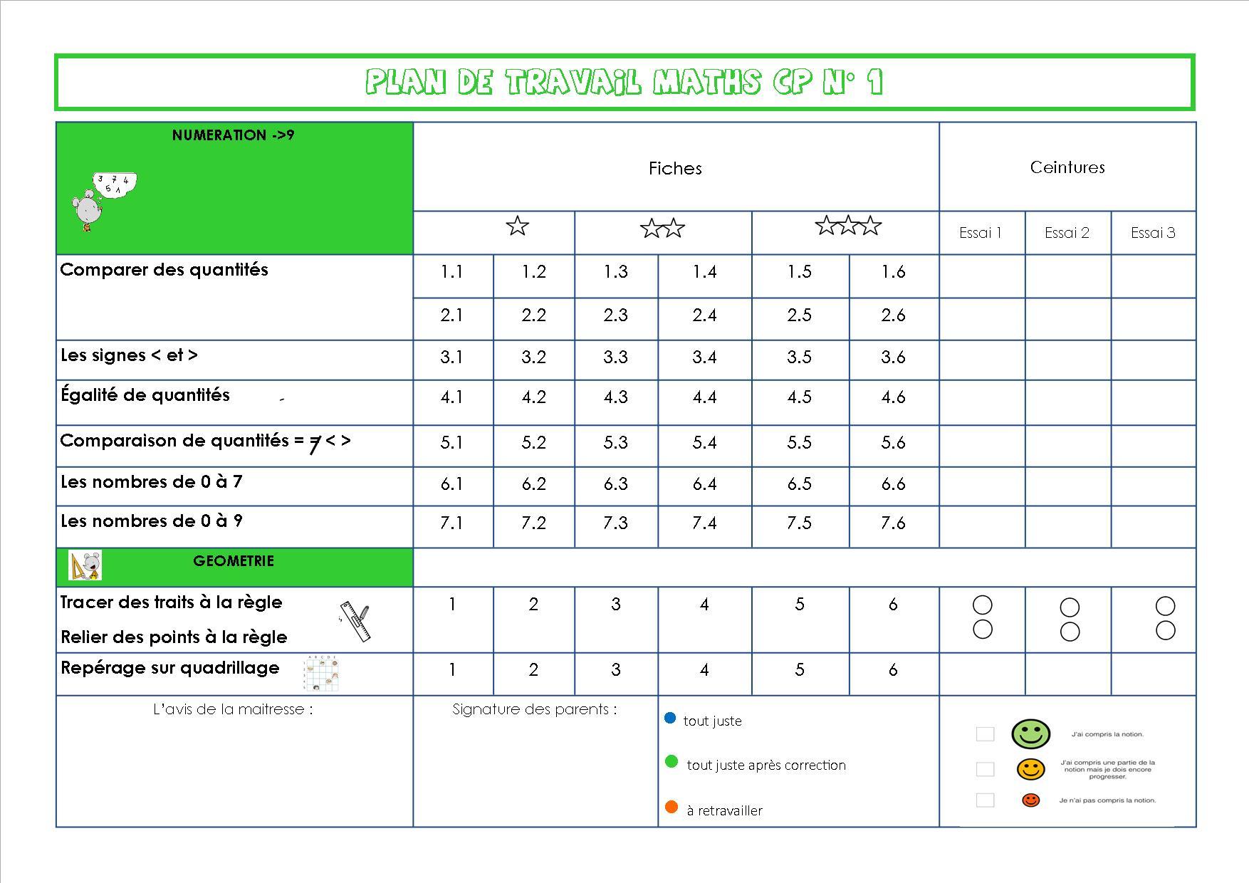 Plan de travail outils pour les maths
