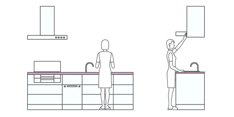 hauteur plan de travail cuisine cuisinella lille menage. Black Bedroom Furniture Sets. Home Design Ideas