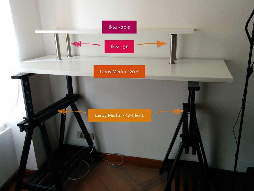 plan de travail pour bureau ikea lille maison. Black Bedroom Furniture Sets. Home Design Ideas
